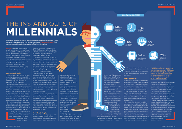 The Ins and Outs of Millennials featured image