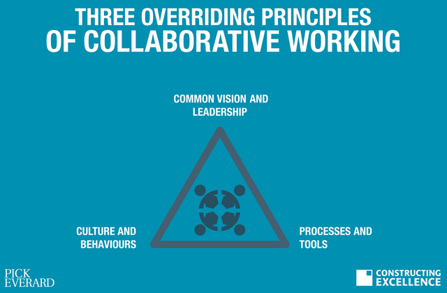 What does it take to be a collaborative superhero? featured image