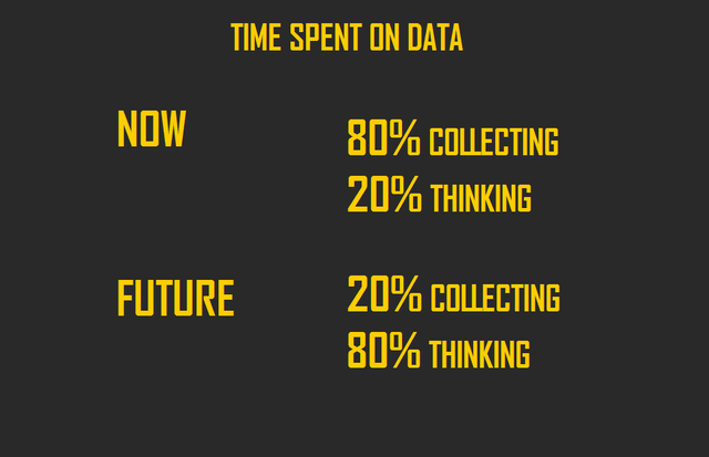 Stop collecting data and start thinking - the mindset shift businesses need to make featured image