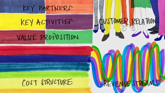 Is your business transformation operational or strategic? featured image