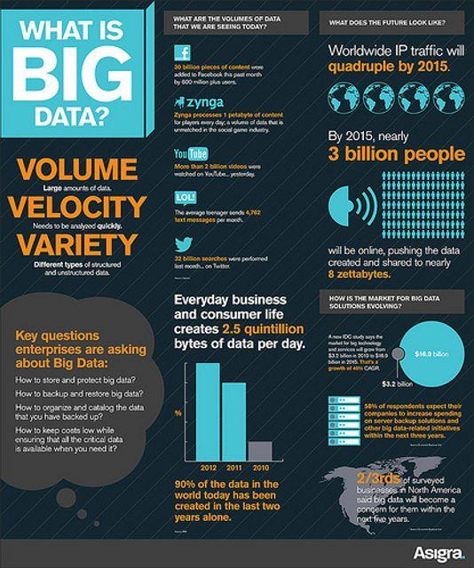 IDOL, Vertica Big Data Analytics featured image