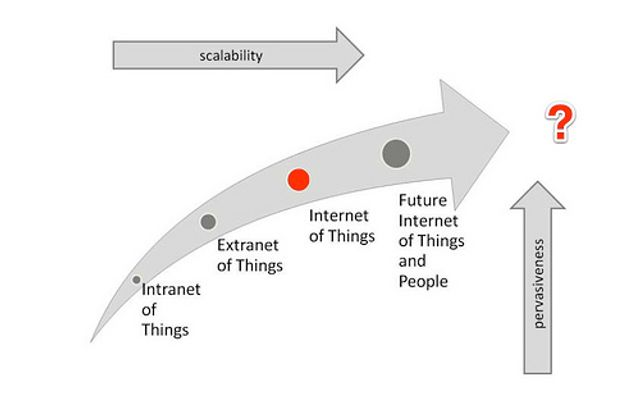 Data analytics key to successful IoT deployments featured image