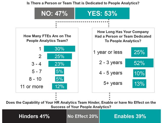 HR Analytics still WIP featured image