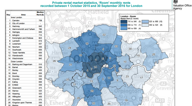 Inner London records highest monthly rent featured image