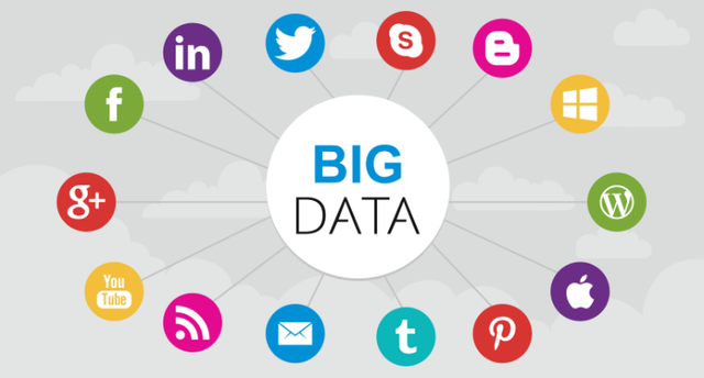 Social Media and BIG DATA featured image