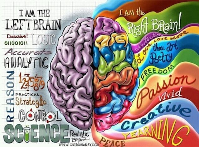 Innovative thinking and strategic planning. Getting your brain to work! featured image