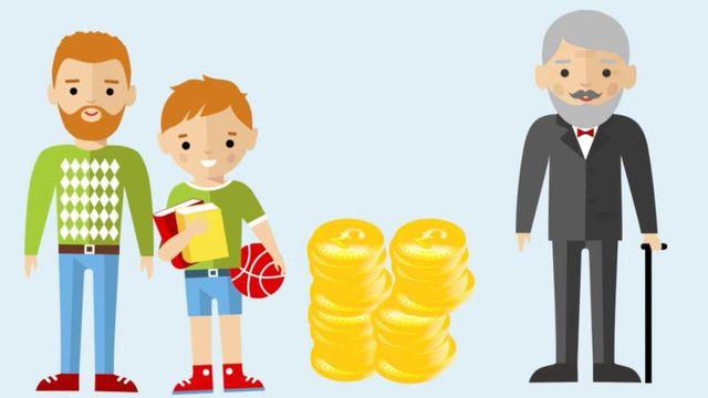 Inheritance & The Kids & Grandchildren featured image