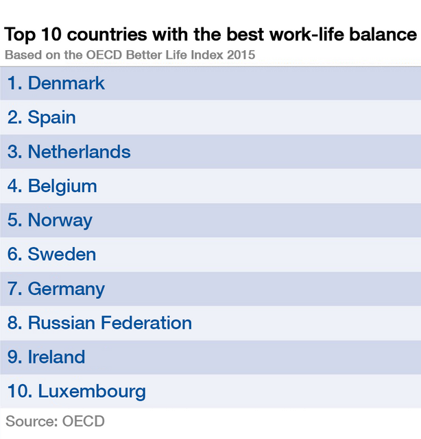 Balancing work and life? Good luck featured image