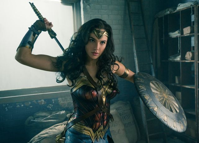 Wonder Women; The State of Gender Equality in Film featured image