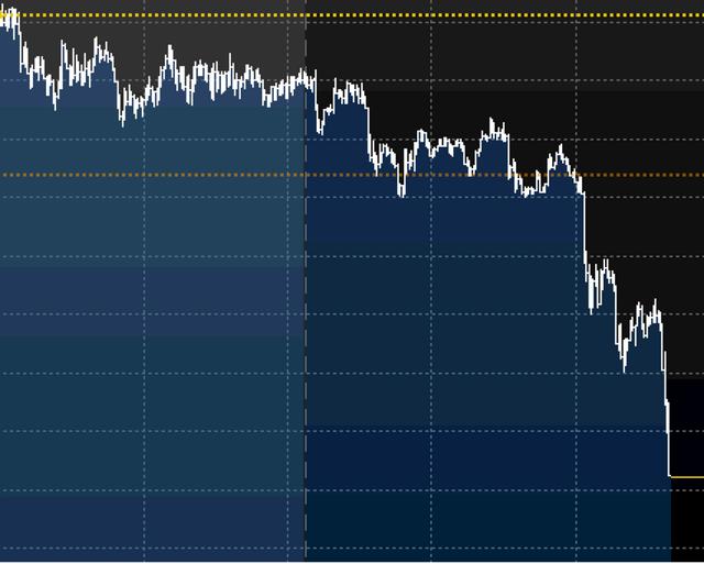 U.S. Regulators Subpoena Crypto Exchange Bitfinex, Tether featured image