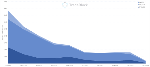 The Hard Fork – Weekly Market Commentary featured image
