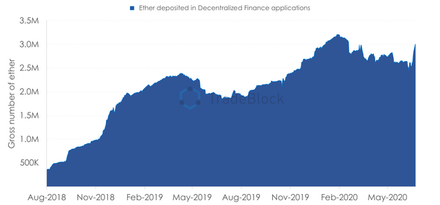 The rise of DeFi: Compound (COMP) token analysis featured image
