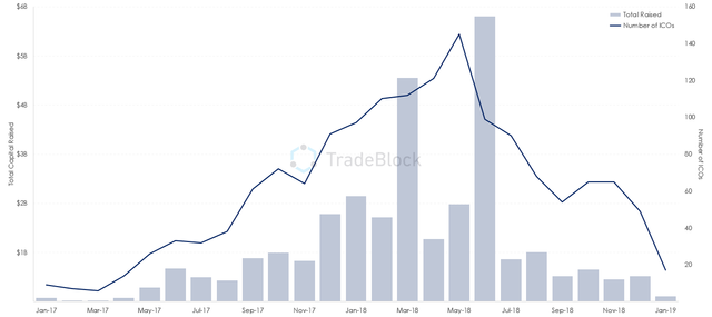 The Hard Fork weekly commentary: stablecoin on-chain volume on the rise despite bear market featured image