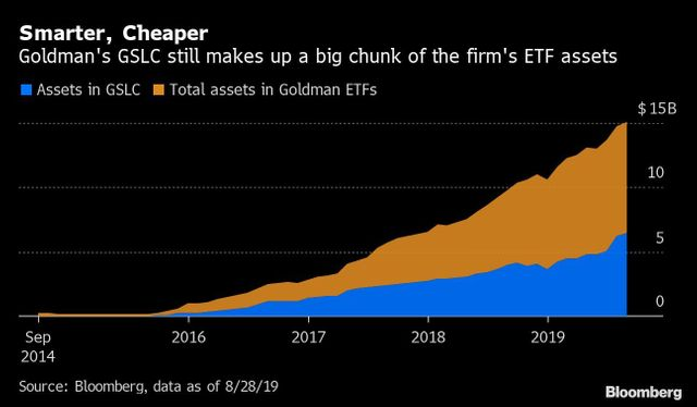 Goldman is using JPMorgan's own tactics against It in ETF battle featured image