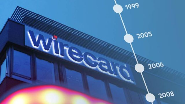 Wirecard: the timeline featured image
