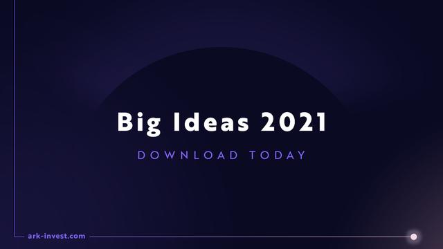 ARK Invest: Big ideas report 2021 featured image