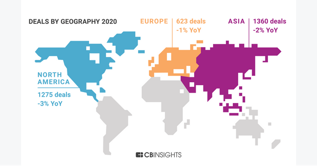 The 2020 Global CVC Report featured image