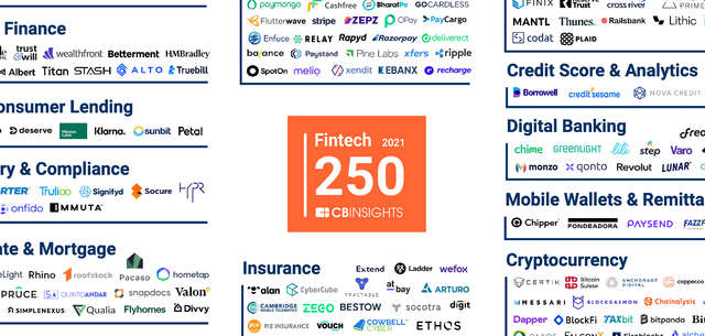 The Fintech 250: The top fintech companies of 2021 featured image