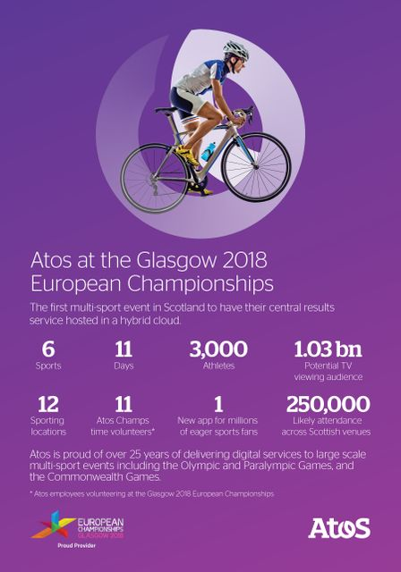 """When """"Hero"""" Content Goes Right - #Glasgow2018 #TeamAtos featured image"""