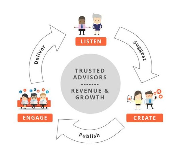 Building a firm-wide process for expert insights featured image