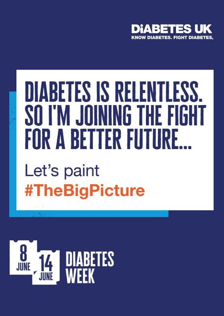 The Big Picture: Diabetes Week 2020 featured image
