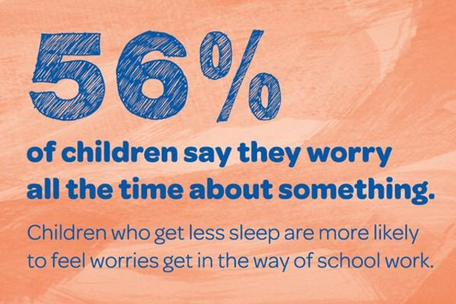 Children's Mental Health Week featured image