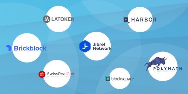 Brickblock - Competitor Analysis: Asset Tokenisation featured image