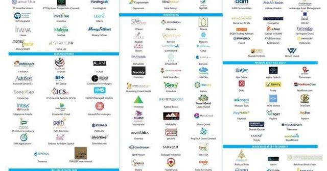 The Future Of Islamic FinTech Is Bright featured image
