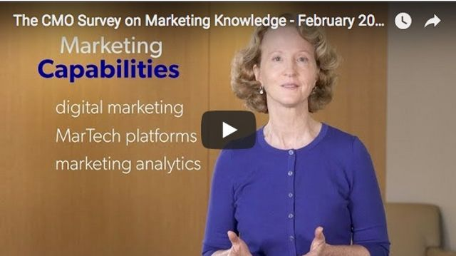 How does your firm develop new marketing capabilities? featured image