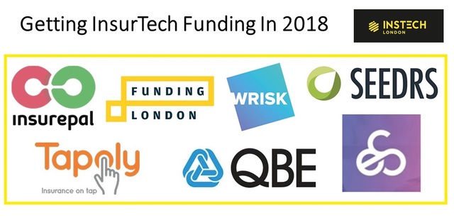 Successful start-up fund raising at Instech London - 19th March featured image