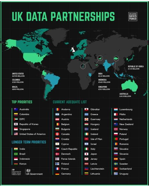 Government announces 'outcomes-based' approach to granting UK GDPR data adequacy status to countries prioritised as International Data Partners featured image