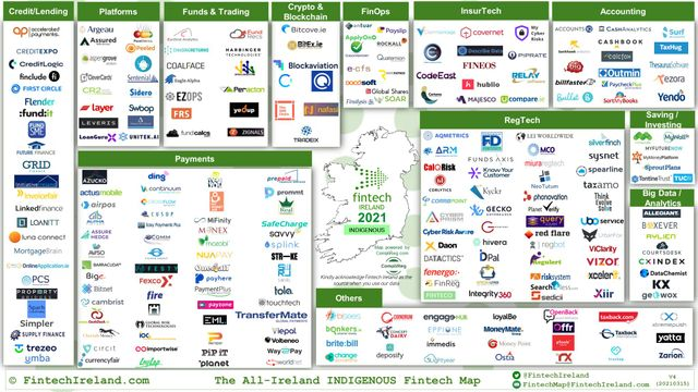 Fintech in Ireland 2021: A Silver Lining? featured image