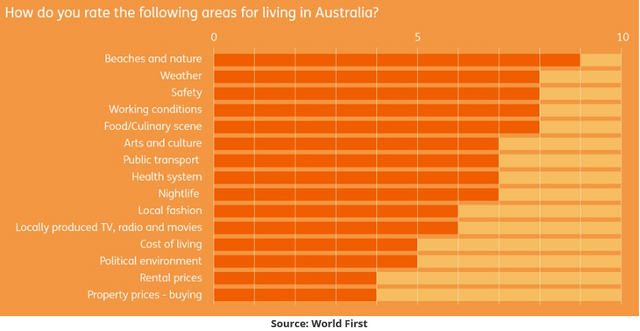 Grab a bevvy and consider what expats like and dislike about the land down under featured image