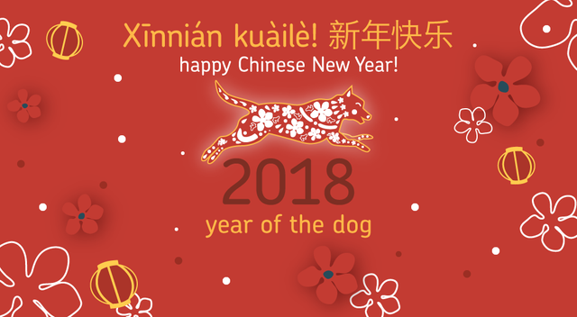 How does Chinese New Year affect markets? featured image