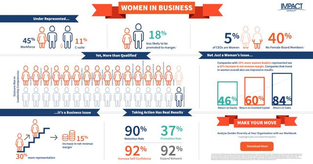 Women in mobility: Seeking increased participation and greater gender balance featured image