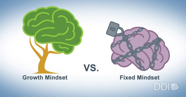 How a talent growth mindset creates a company growth trajectory featured image