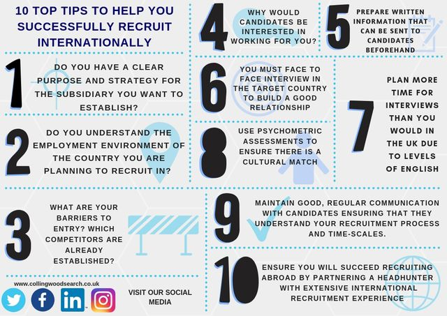 10 top tips to help you successfully recruit internationally featured image