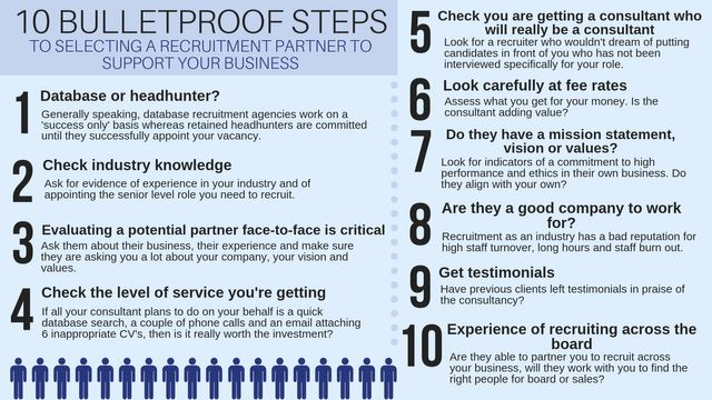10 bulletproof steps to selecting a recruitment partner for your business featured image