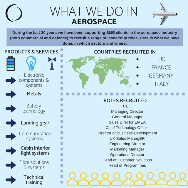 What we have done in aerospace during the last 20 years featured image