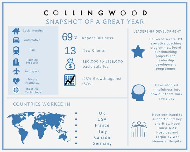 Our amazing year at a glance! featured image