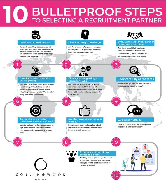 10 bulletproof steps to selecting a recruitment partner featured image