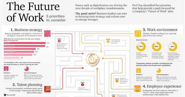 The priorities for organisations looking to drive for growth in turbulent markets. featured image