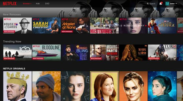 LMS and the journey towards Netflix Learning... featured image