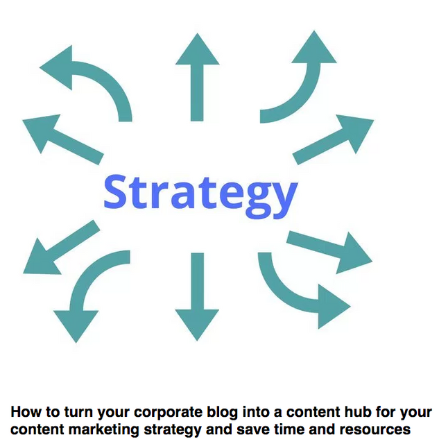 Why Corporate Blogging Is Invaluable For Content Marketing featured image