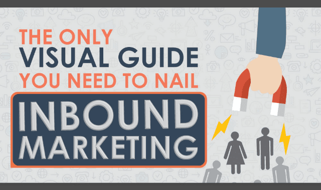 Inbound marketing: nail it with this visual guide featured image