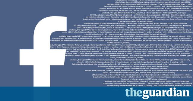 Are Facebook algorithms killing off your Free Will? featured image