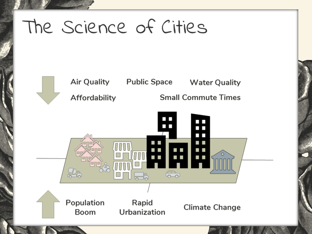 Big Data Analytics in Smart Cities: You Can't Have One Without the Other featured image