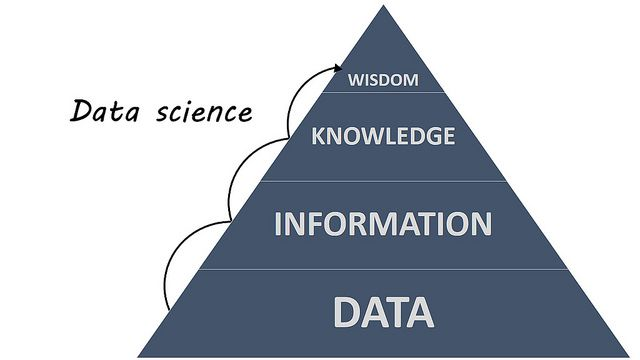DATA SCIENCE 2018: THREE TRENDS YOU NEED TO KNOW featured image