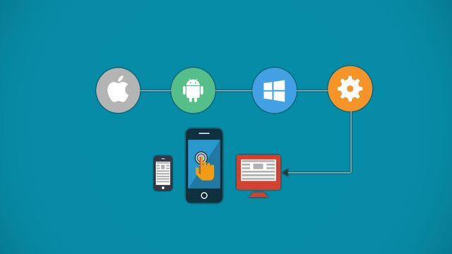 5 Best Programming Languages For Mobile App Development featured image
