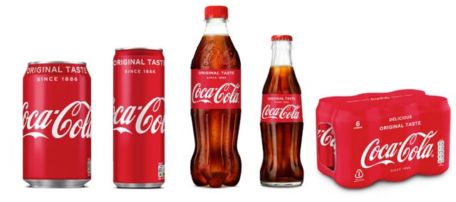 Coca-Cola's digital transformation: how e-commerce is shaping the future of this iconic brand featured image